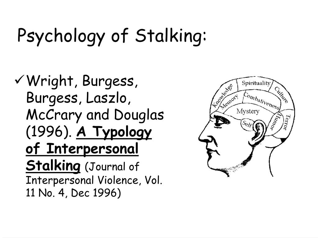 Psychology of Stalking: