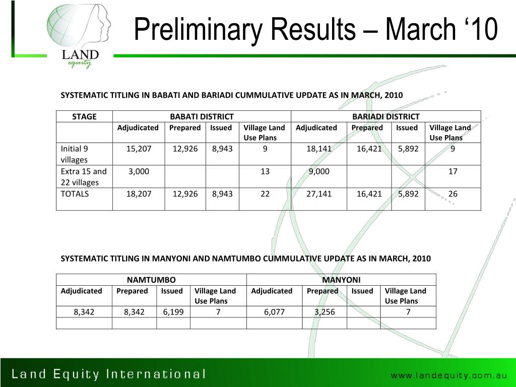 Preliminary Results – March '10