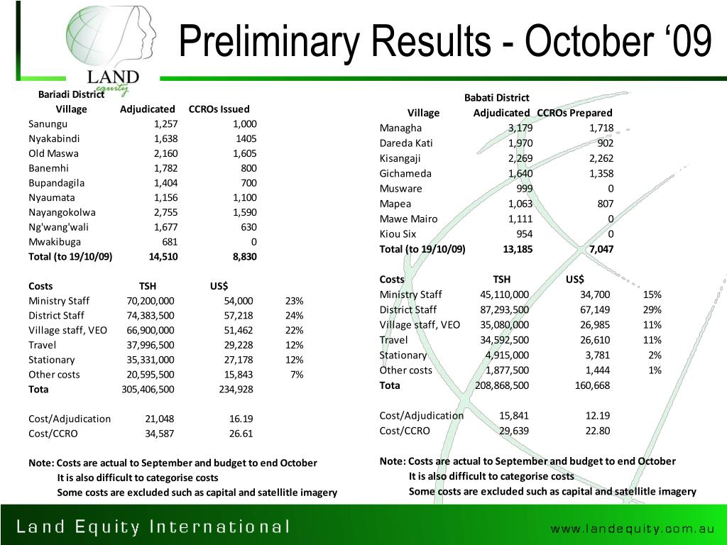 Preliminary Results - October '09