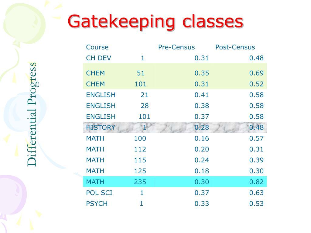Gatekeeping classes