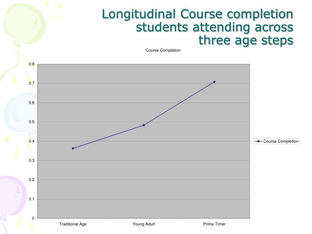 Longitudinal Course completion
