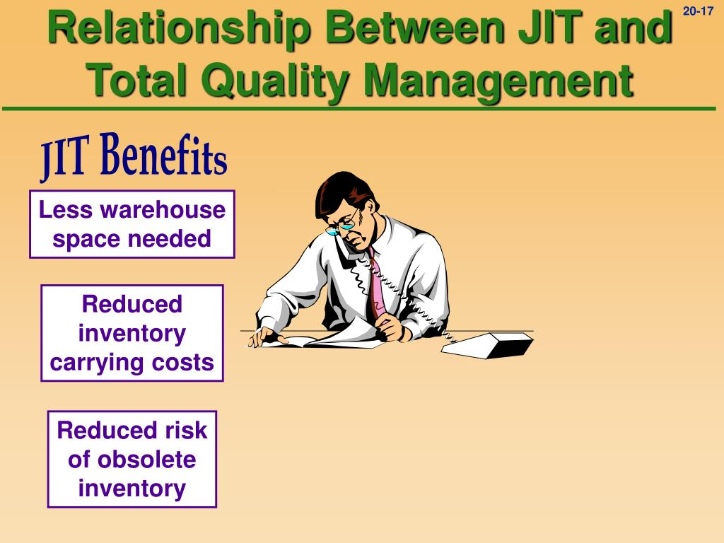Relationship Between JIT and