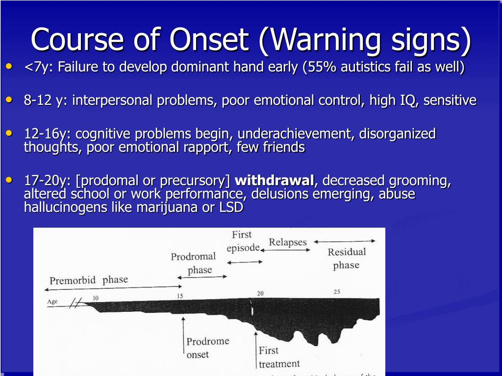 Course of Onset (Warning signs)