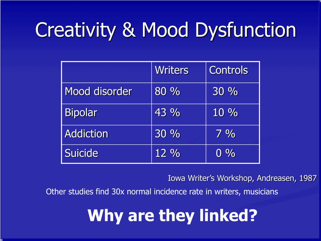 Creativity & Mood Dysfunction