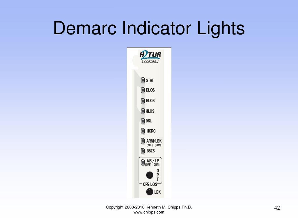 Demarc