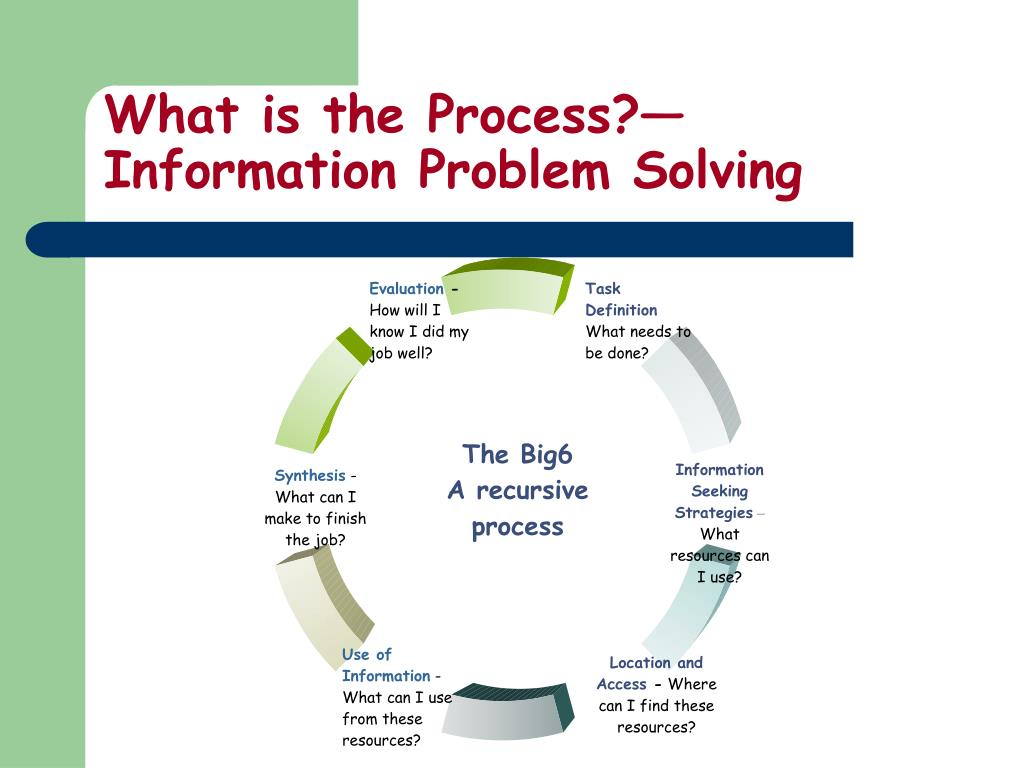 What is the Process?—Information Problem Solving