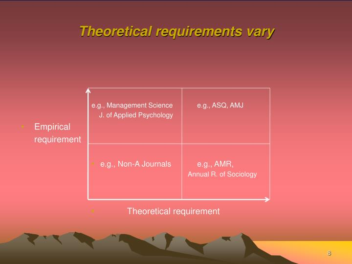 Theoretical requirements vary