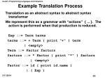example translation process