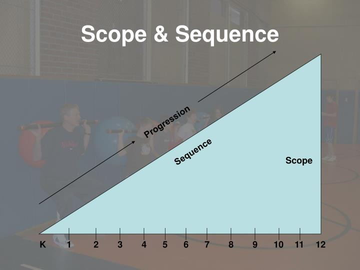 Scope sequence