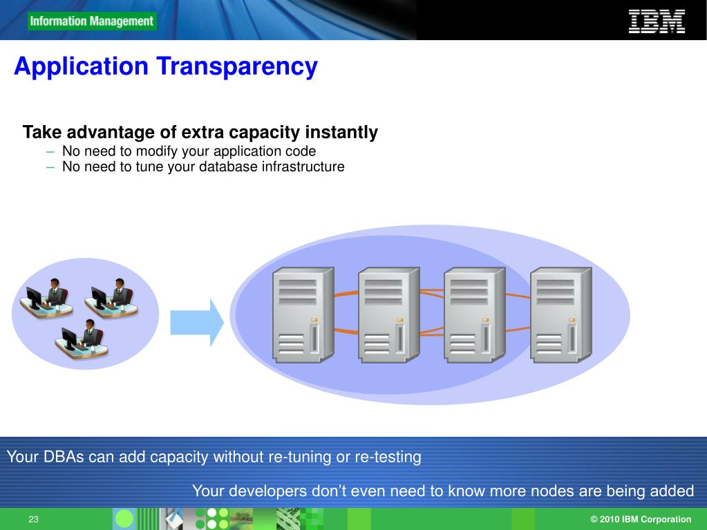 Application Transparency