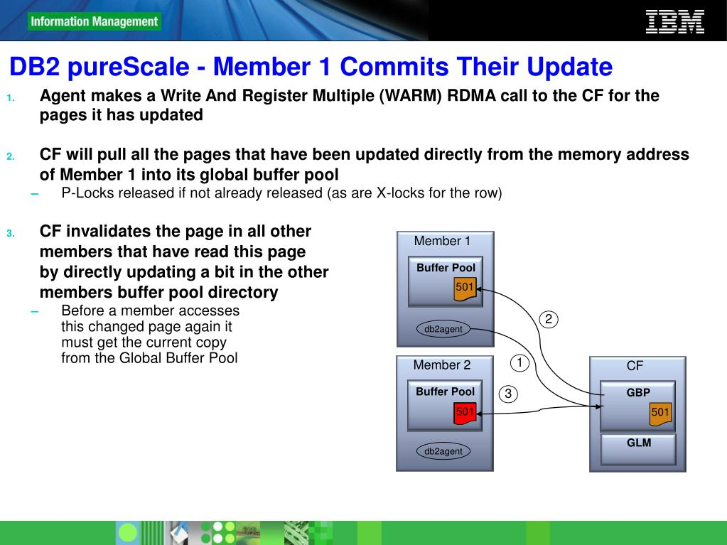 Agent makes a Write And Register Multiple (WARM) RDMA call to the CF for the pages it has updated
