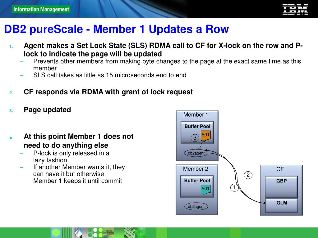 Agent makes a Set Lock State (SLS) RDMA call to CF for X-lock on the row and P-lock to indicate the page will be updated