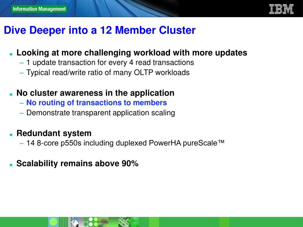 Dive Deeper into a 12 Member Cluster