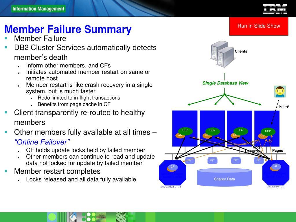 Member Failure Summary