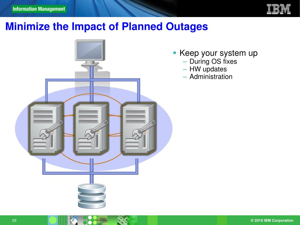 Minimize the Impact of Planned Outages