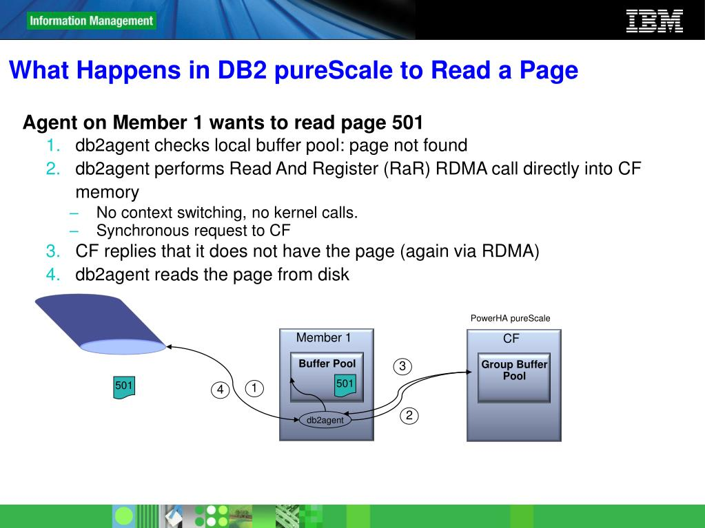 What Happens in DB2 pureScale to Read a Page