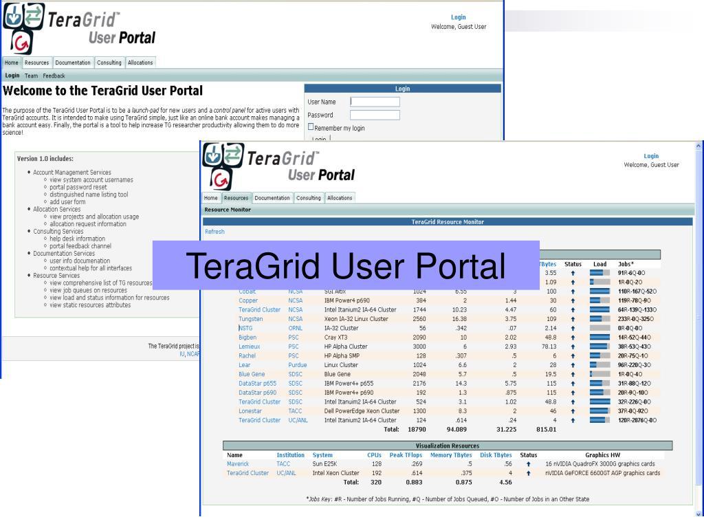 TeraGrid User Portal