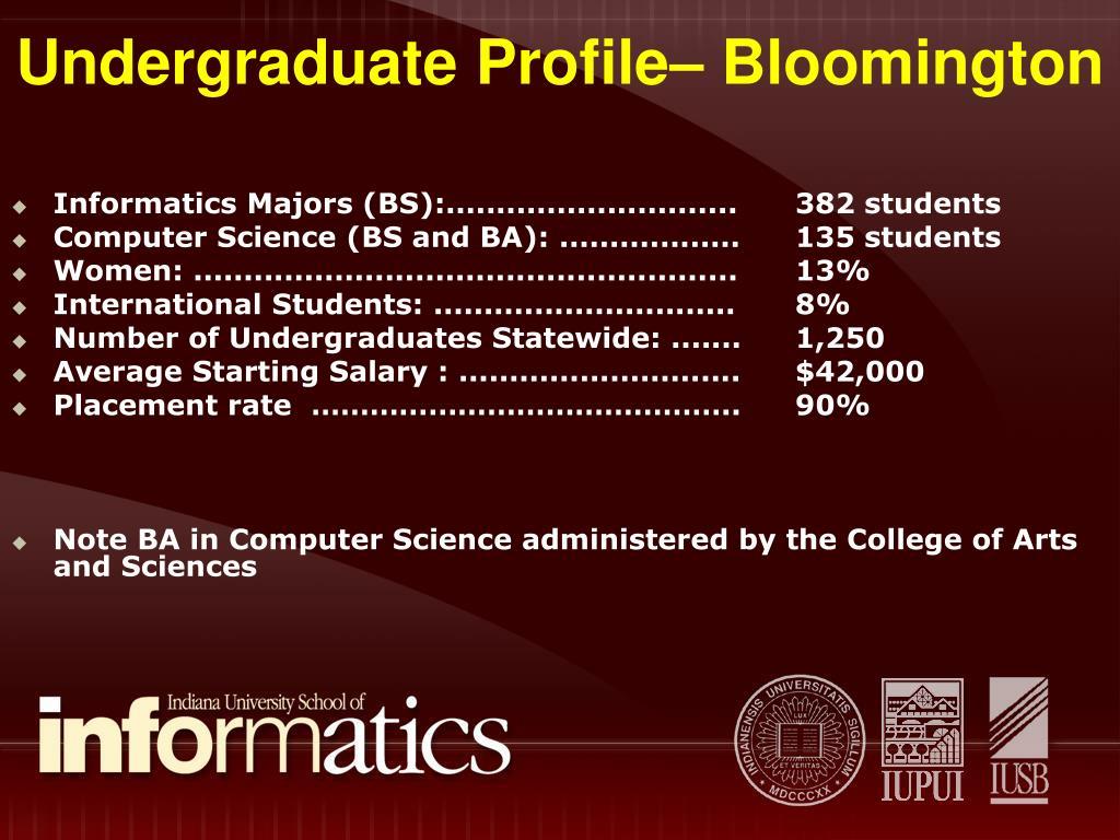 Undergraduate Profile– Bloomington