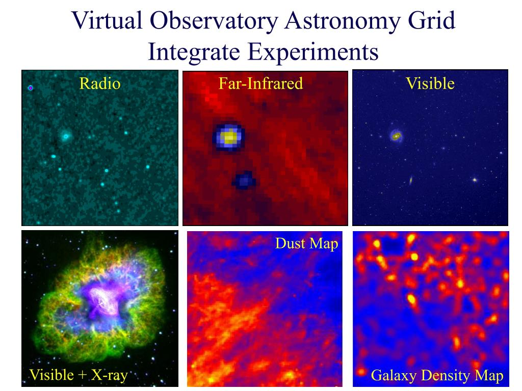 Virtual Observatory Astronomy Grid