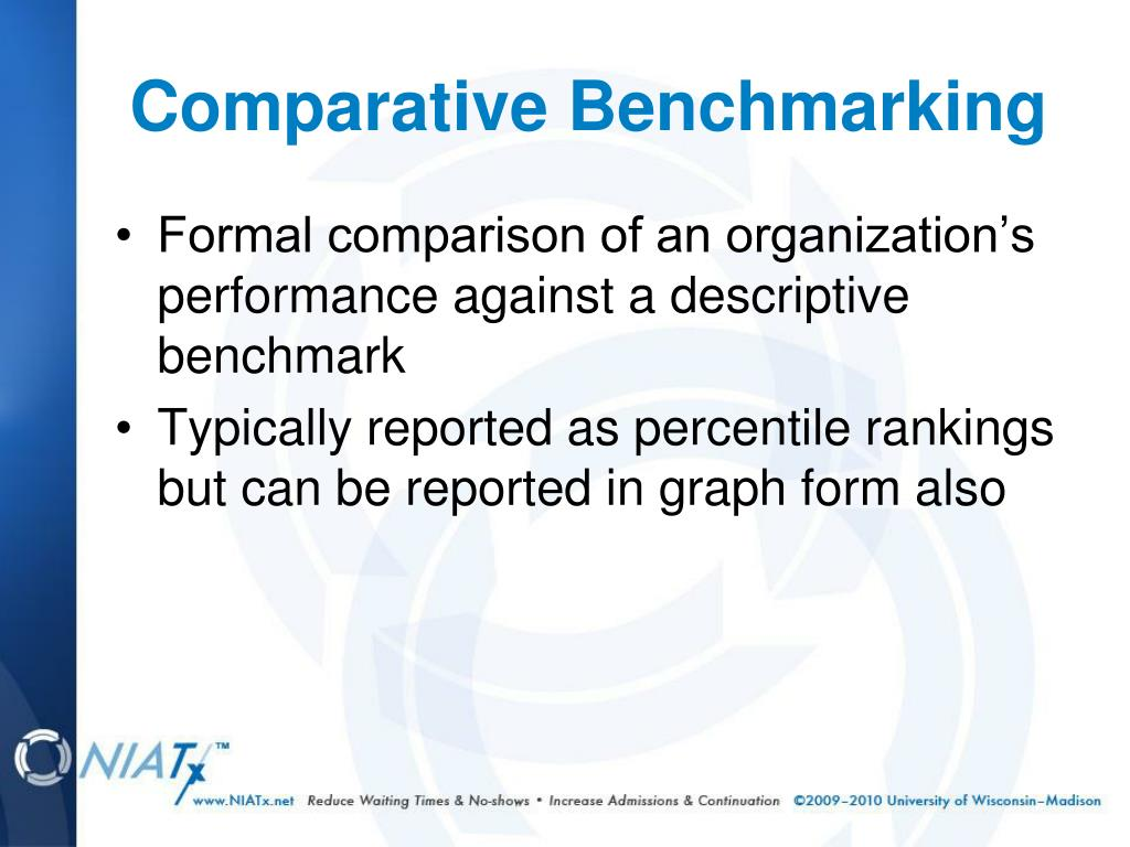Formal comparison of an organization's performance against a descriptive benchmark