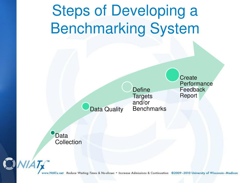 Steps of Developing a Benchmarking System