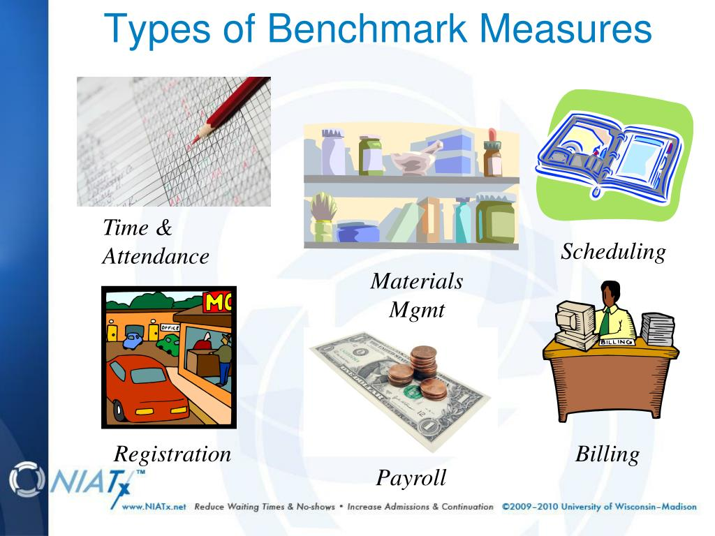 Types of Benchmark Measures
