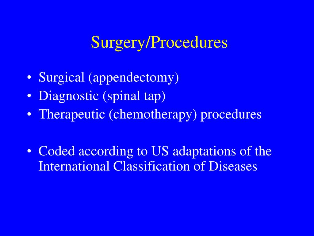 Surgery/Procedures