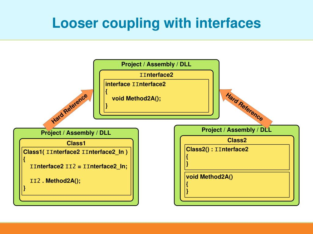 Looser coupling with interfaces