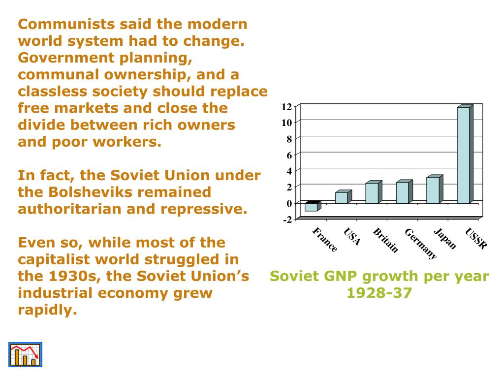 Communists said the modern world system had to change. Government planning, communal ownership, and a classless society should replace free markets and close the divide between rich owners and poor workers.