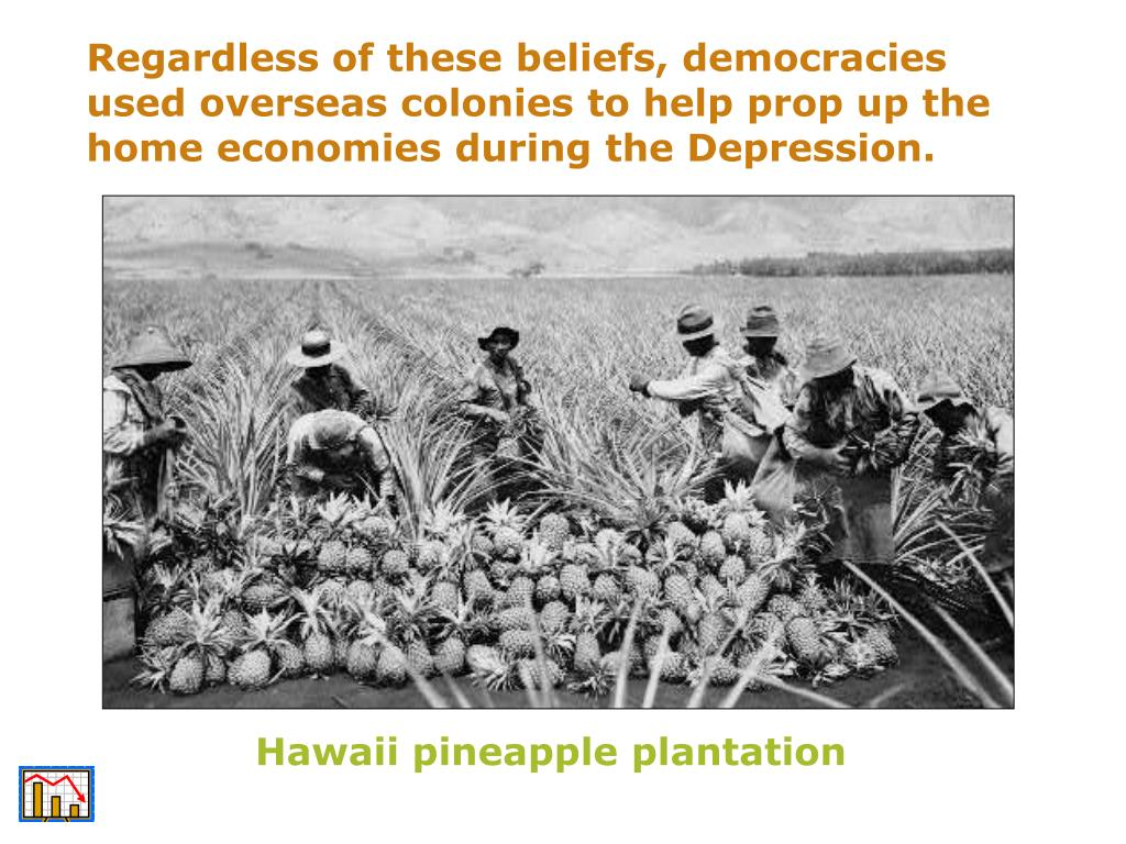 Regardless of these beliefs, democracies used overseas colonies to help prop up the home economies during the Depression.