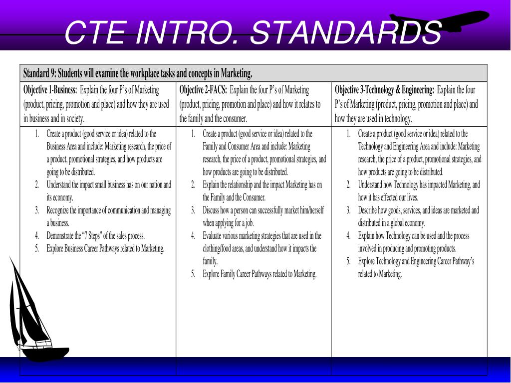 CTE INTRO. STANDARDS