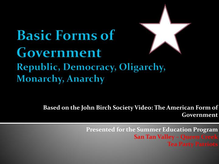 basic forms of government republic democracy oligarchy monarchy anarchy n.