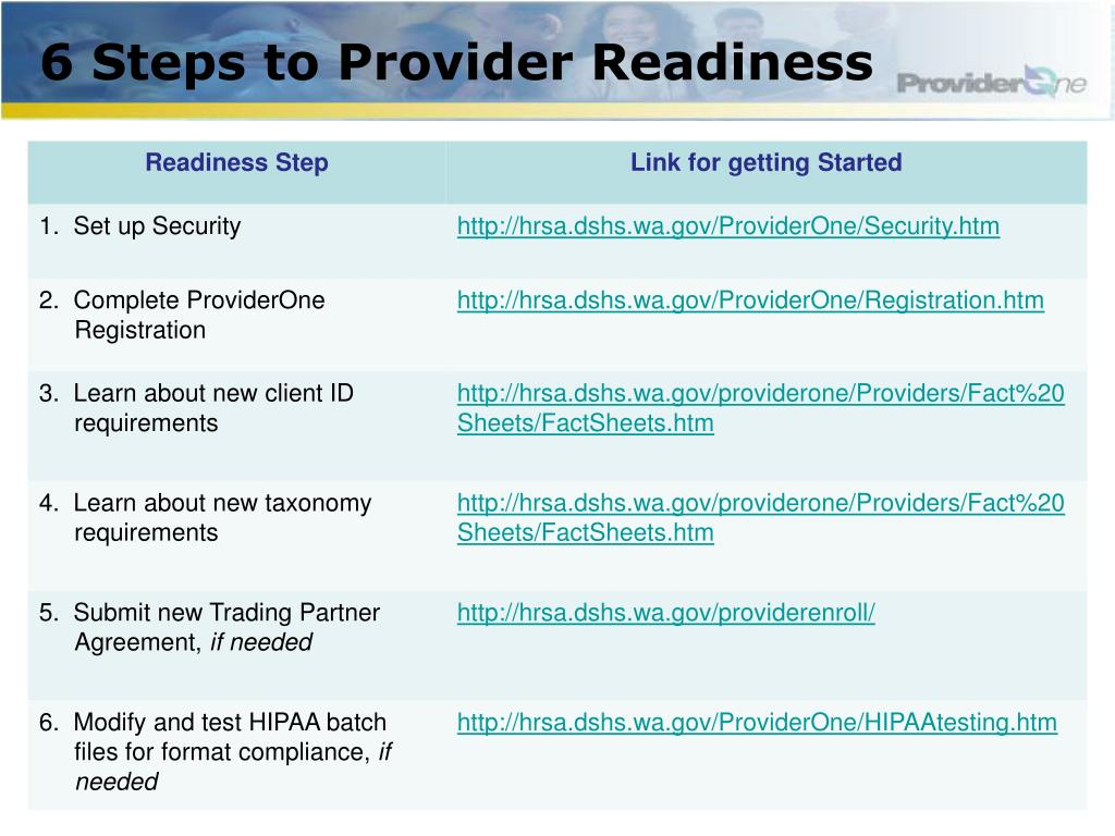 6 Steps to Provider Readiness