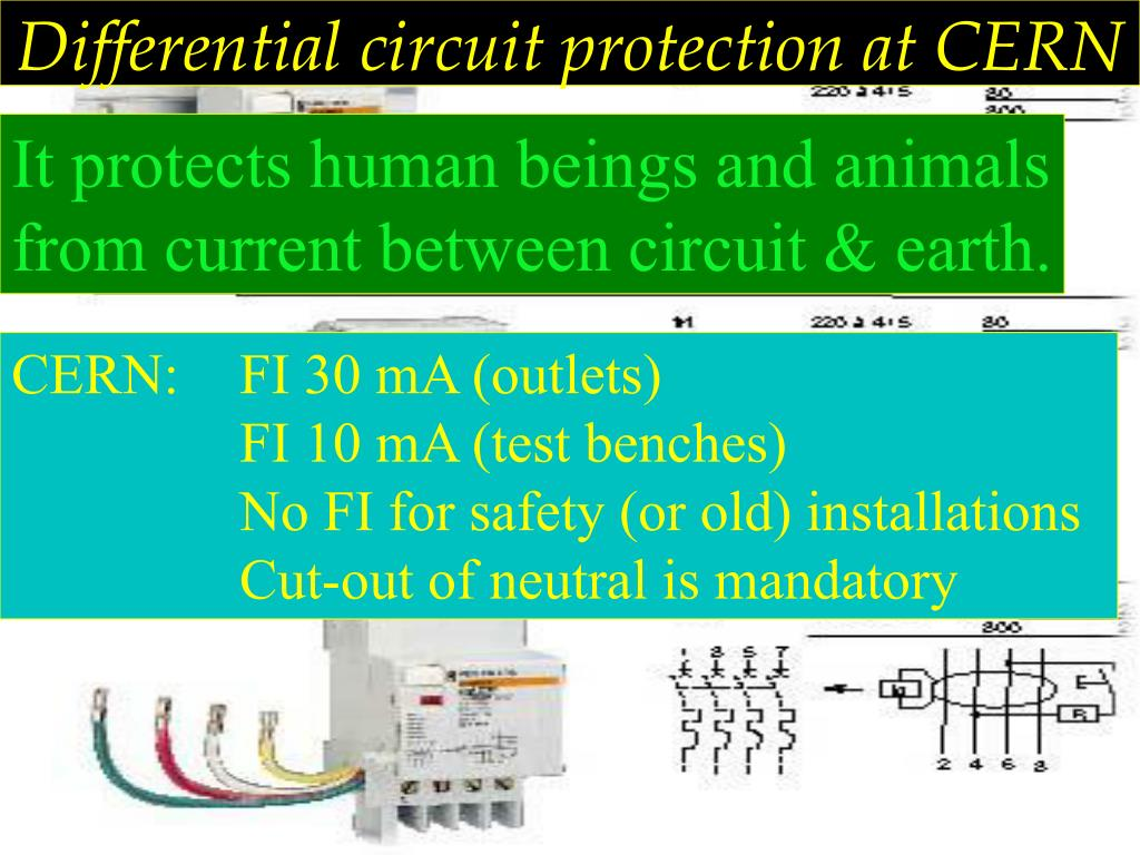 It protects human beings and animals