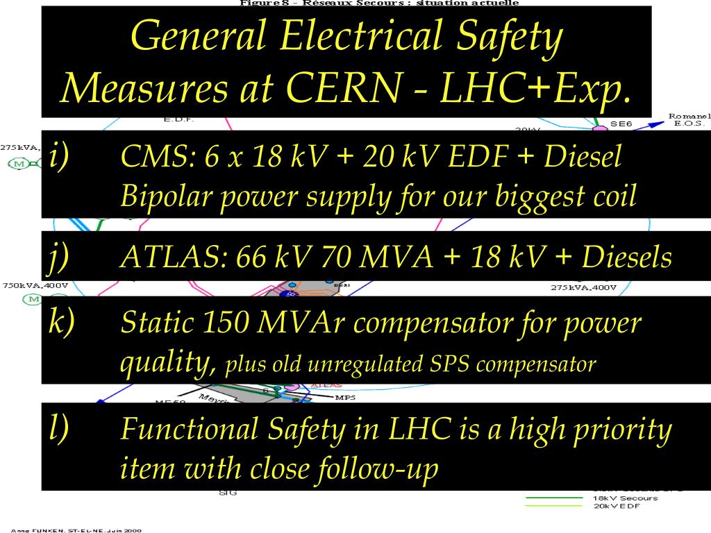 General Electrical Safety Measures at CERN - LHC+Exp.