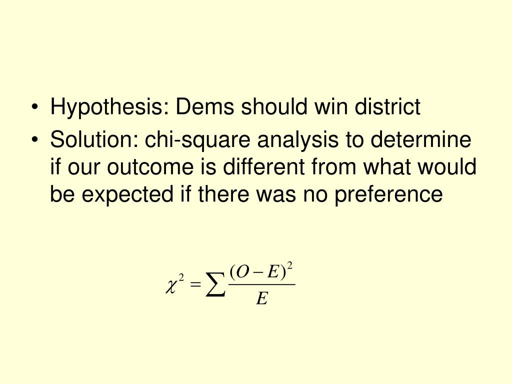 Hypothesis: Dems should win district