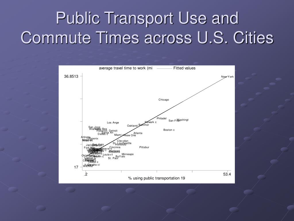 Public Transport Use and Commute Times across U.S. Cities