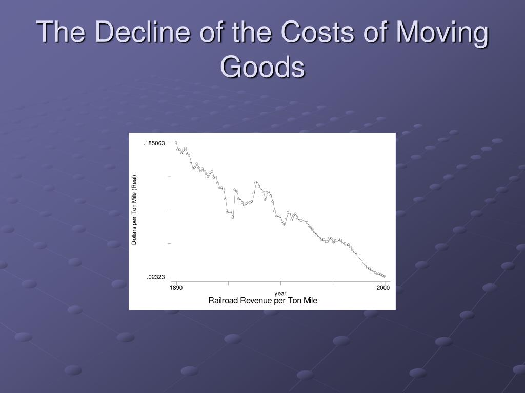 The Decline of the Costs of Moving Goods