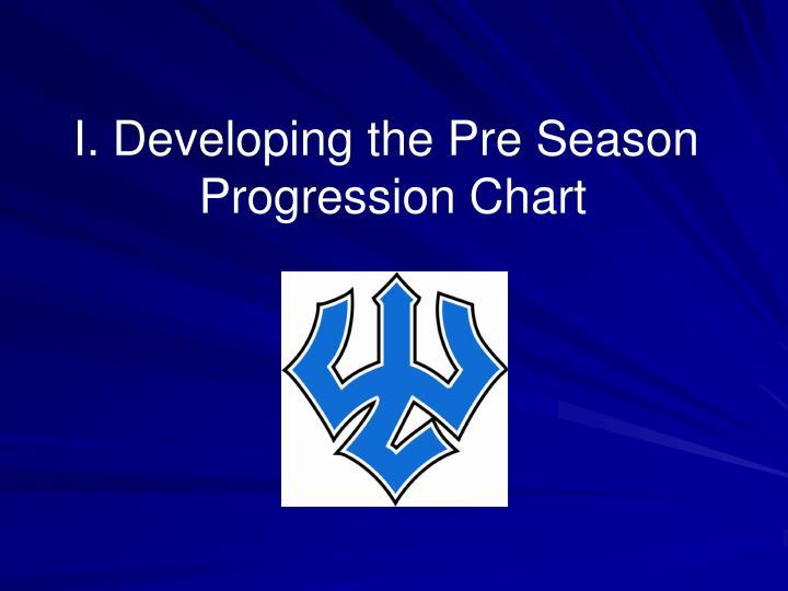 Developing the Pre Season