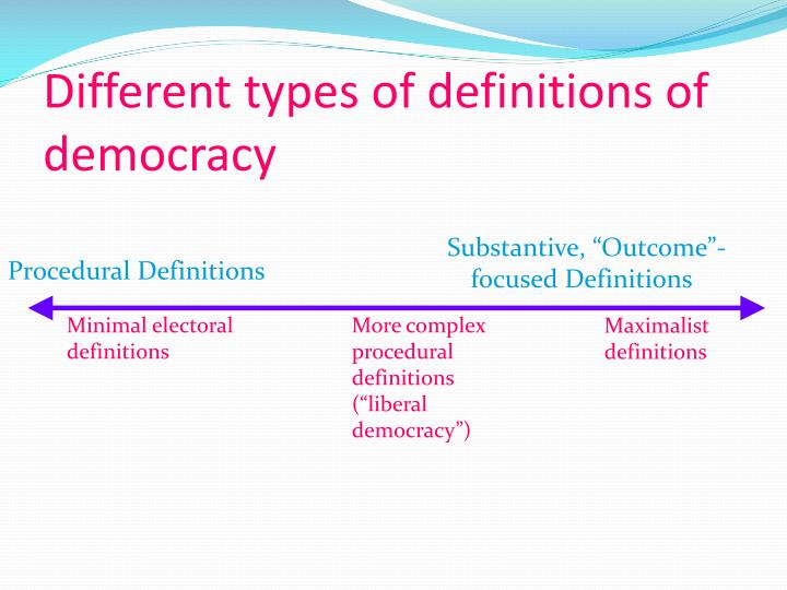 essay on what democracy means Democracy has become, for many americans, an unquestionable positive for most of us, referring to a nation as 'un-democratic' is a pretty strong slur.