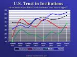 u s trust in institutions how much do you trust each institution to do what is right