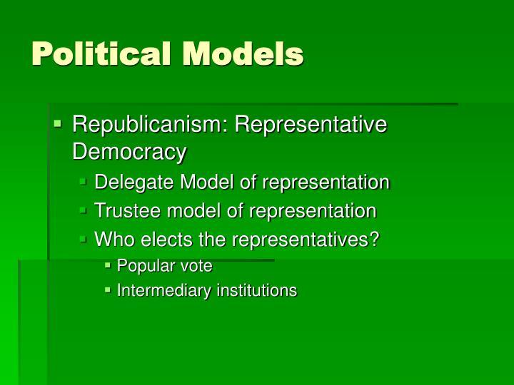 Political models3