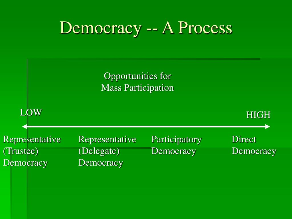 Democracy -- A Process