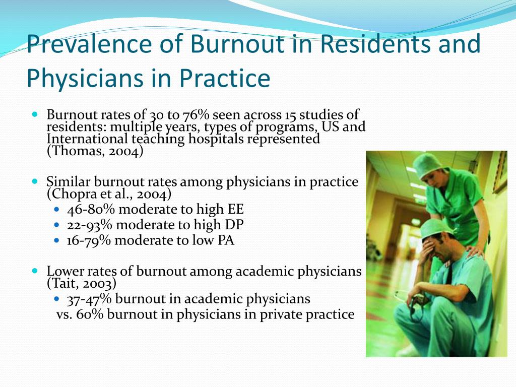 Prevalence of Burnout in Residents and Physicians in Practice