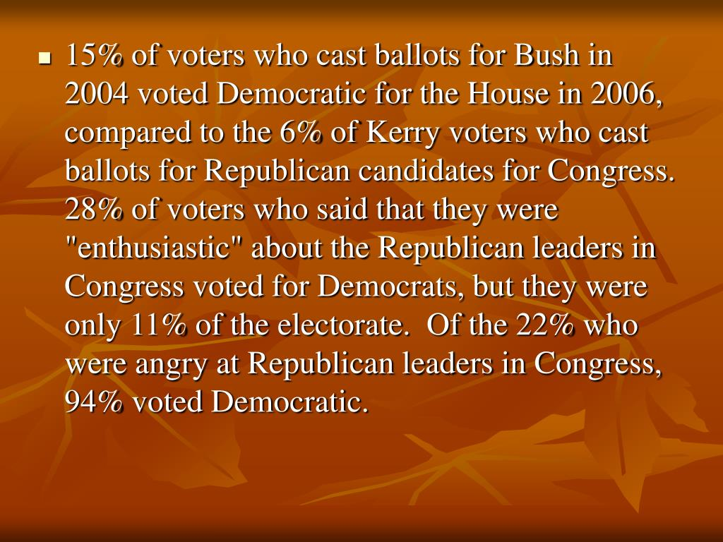 "15% of voters who cast ballots for Bush in 2004 voted Democratic for the House in 2006, compared to the 6% of Kerry voters who cast ballots for Republican candidates for Congress.  28% of voters who said that they were ""enthusiastic"" about the Republican leaders in Congress voted for Democrats, but they were only 11% of the electorate.  Of the 22% who were angry at Republican leaders in Congress, 94% voted Democratic."