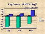log counts 50 micu staff larson ccm 2001