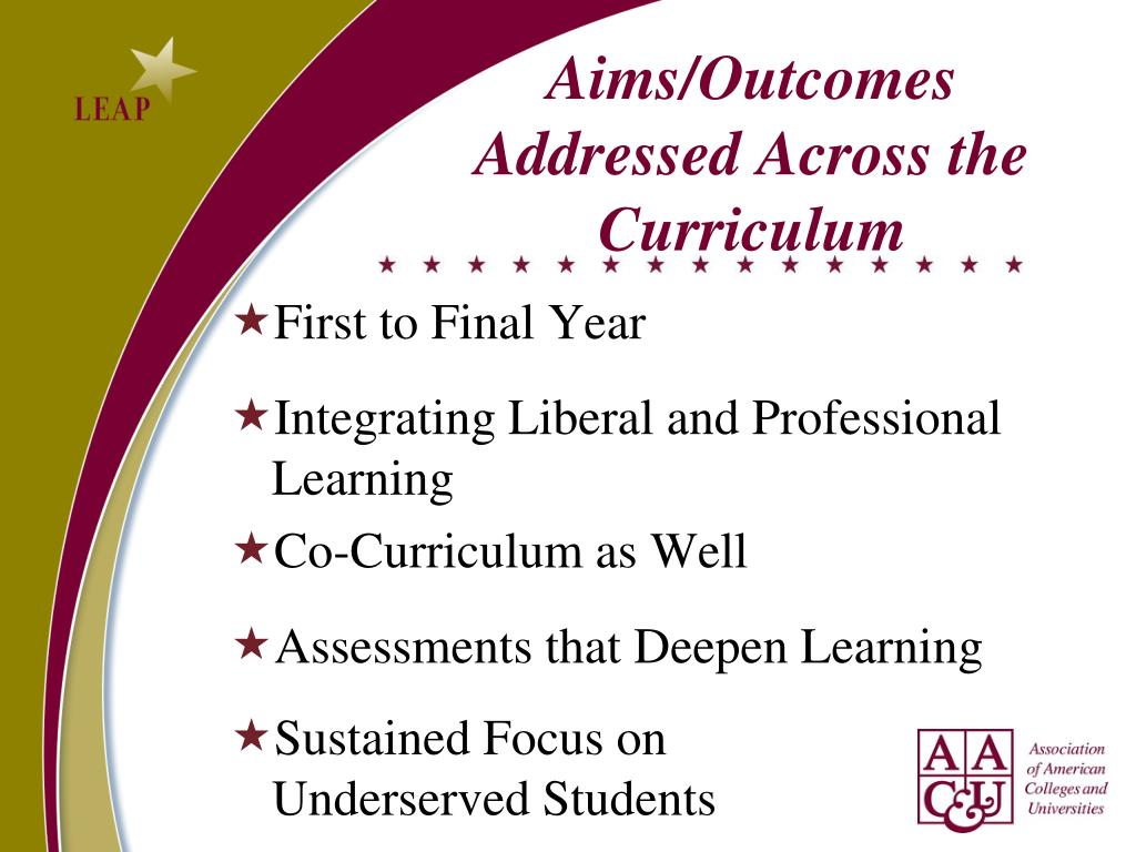 Aims/Outcomes Addressed Across the Curriculum