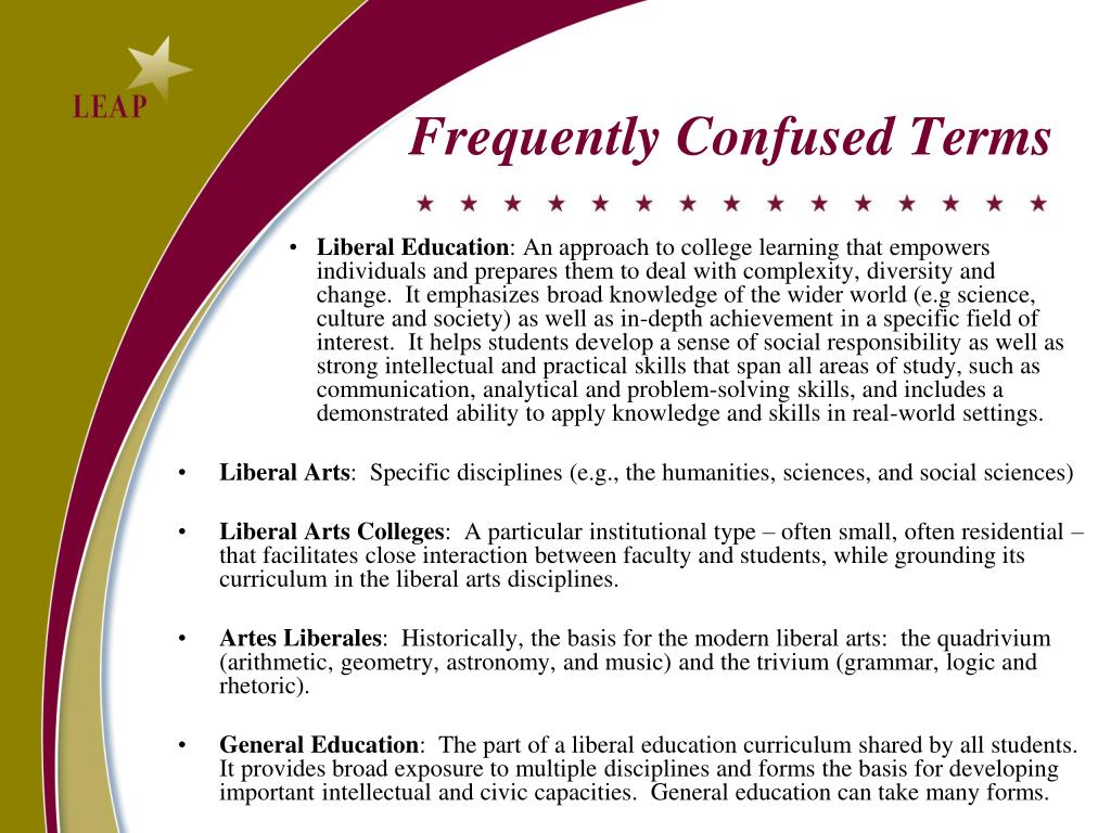 Frequently Confused Terms