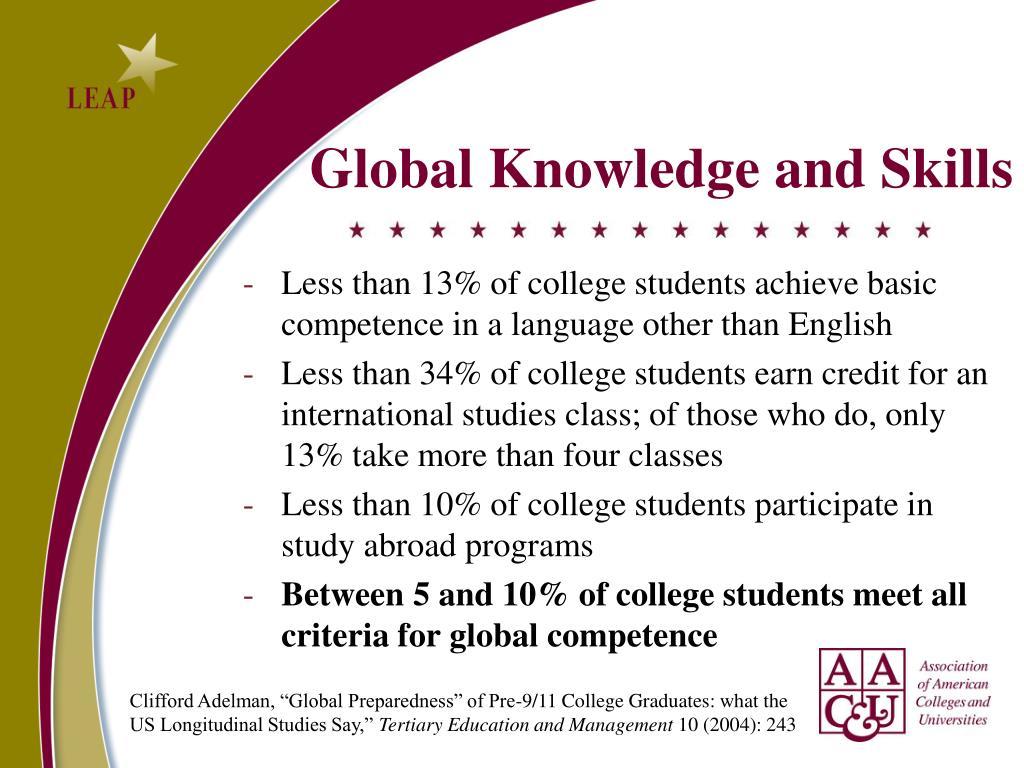 Global Knowledge and Skills