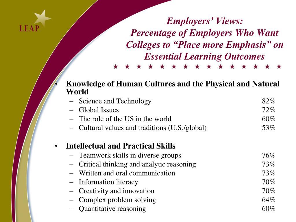 Employers' Views: